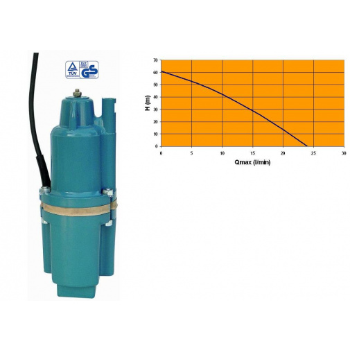 Elpumps VP 300 + 20m kabel, Ponorné hlubinné čerpadlo vibrační s malým průtokem (mališ)