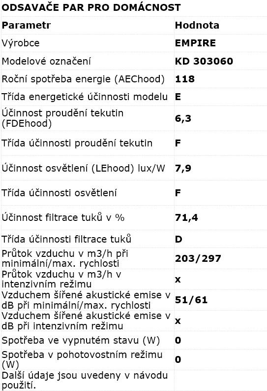 Obrázek galerie pro produkt Cata Empire KD 303060 + VIP Sleva, Komínová digestoř rustikální 60cm, nemořená buková lišta, 297m3/hod