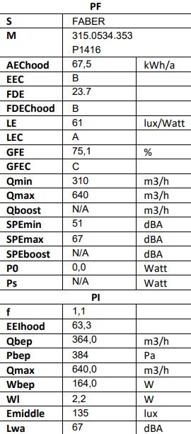 Obrázek galerie pro produkt Faber Maxima EV8 AM/X A90 + AKCE a Záruka 5 LET, Digestoř výsuvná 90cm