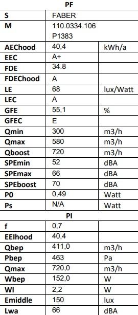 Obrázek galerie pro produkt Faber Northia EV8 WH/X A90 + Záruka 5 LET, Digestoř komínová šikmá 90cm, nerez/bílé sklo