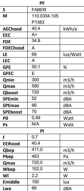 Obrázek galerie pro produkt Faber Northia EV8 WH/X A60 + AKCE a Záruka 5 LET, Digestoř komínová 60cm bílá