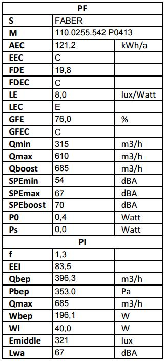 Obrázek galerie pro produkt Faber Stilo SP EV8 X A90 + AKCE, Digestoř komínová 90cm, nerez