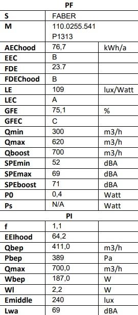 Obrázek galerie pro produkt Faber Stilo SP EV8 X A60 + DÁREK + Záruka 5 LET, Digestoř komínová 60cm, nerez