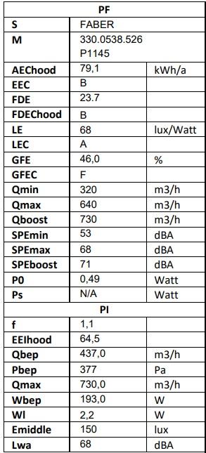 Obrázek galerie pro produkt Faber Steelmax EV8 BK/X A80 + AKCE Záruka 5 let, Komínová digestoř 80cm, černá
