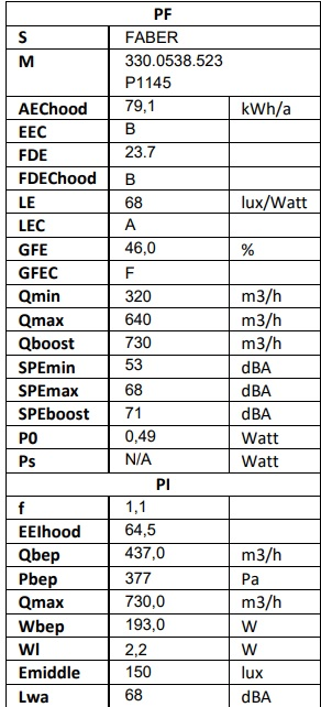 Obrázek galerie pro produkt Faber Steelmax EV8 WH/X A80 + AKCE Záruka 5 let, Komínová digestoř 80cm, bílá