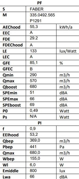 Obrázek galerie pro produkt Faber Cylindra Gloss Plus EV8 WH A37 + AKCE, Digestoř válcová komínová bílá
