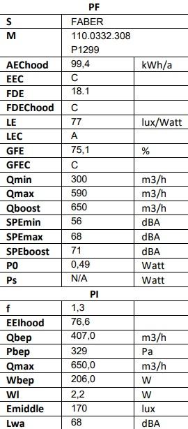 Obrázek galerie pro produkt Faber Cylindra Isola EV8 X A37 + AKCE, Digestoř komínová válcová 37 cm, nerez