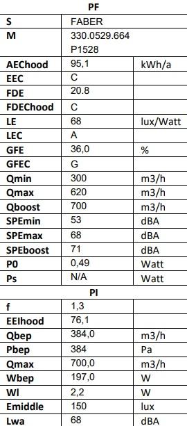 Obrázek galerie pro produkt Faber Tweet EV8 BK A55 + AKCE a Záruka 5 LET, Digestoř komínová 55 cm, černá/černé sklo