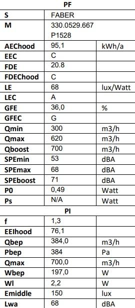 Obrázek galerie pro produkt Faber Tweet EV8 WH A80 +AKCE Digestoř komínová 80 cm, bílá/bílé sklo