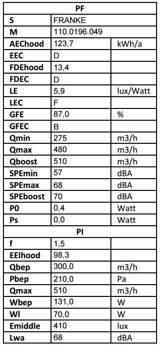 Obrázek galerie pro produkt Franke FDF H70 6457 XS + DÁREK%, Digestoř komínová nerez 60cm