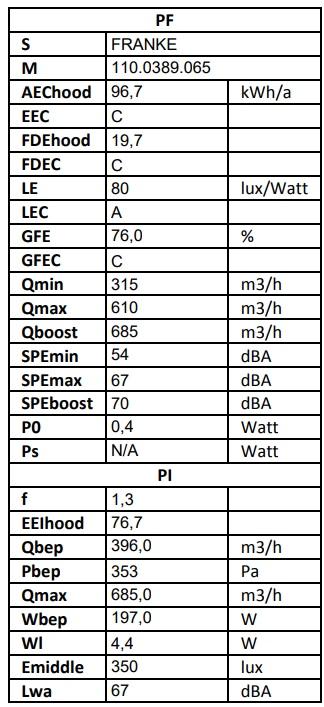 Obrázek galerie pro produkt Franke FNE 905 I XS + DÁREK%, Digestoř ostrůvková Franke Neptune 90cm, Nerez/Černé sklo
