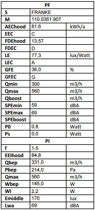 Obrázek galerie pro produkt Franke FPJ 915 V BK A + DÁREK%, Digestoř komínová šikmá 90cm, černé sklo