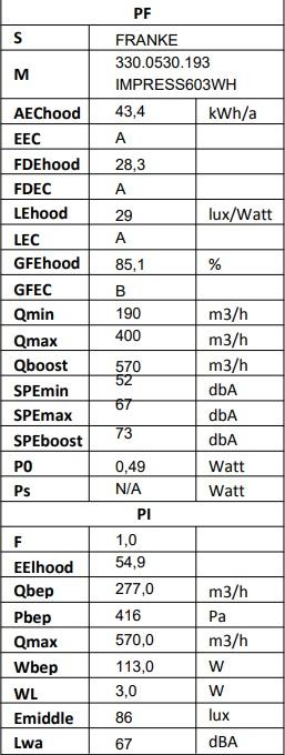 Obrázek galerie pro produkt Franke Impress 603 WH bílá + DÁREK%, Digestoř komínová designová 60cm