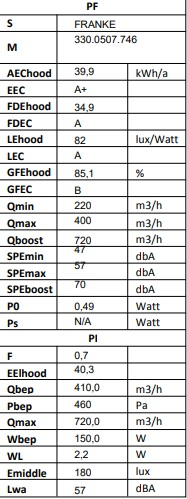Obrázek galerie pro produkt Franke FMA 807 PG světle šedé sklo + DÁREK%, Komínová digestoř šikmá designová 80cm