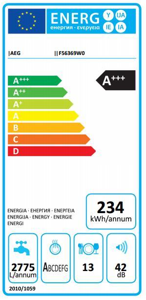 Obrázek galerie pro produkt AEG ProSteam L7FEE68SC Parní pračka s předním plněním A+++-30%, 8kg,1600ot/min