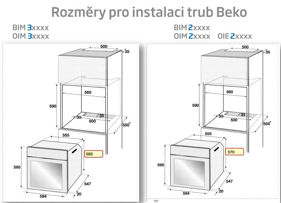 Obrázek galerie pro produkt BEKO BIR35400XMS Surf Multifunkční trouba s grilem, SteamHealth, SoftClose, CookMaster