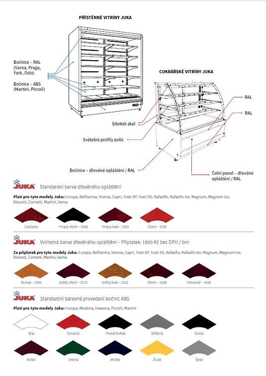 Obrázek galerie pro produkt JUKA MINI MARTINI 110/65 Chladicí vitrína přístěnná, ventilované chlazení